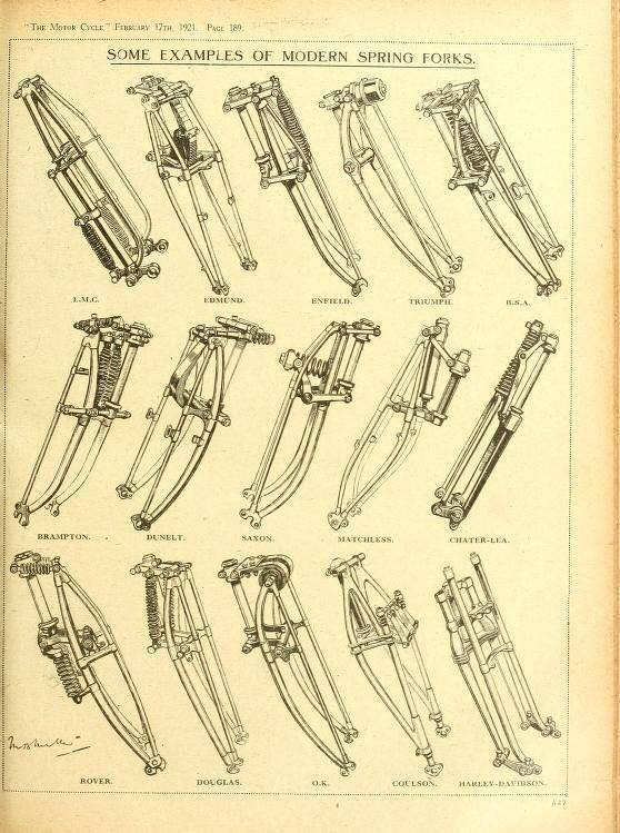 Motorcycle fork types 1921